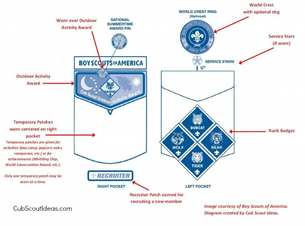 BSA Badge Placement Guide